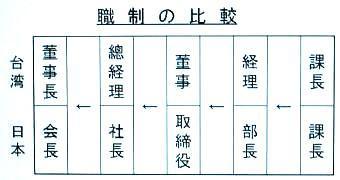 1職場(職制)-340.JPG